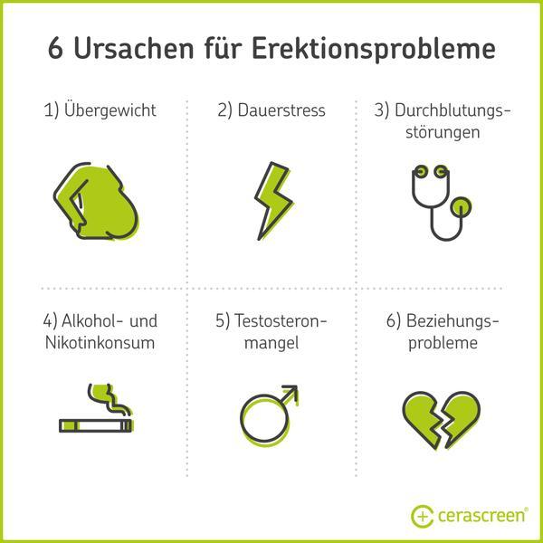 6 Ursachen für Erektionsprobleme