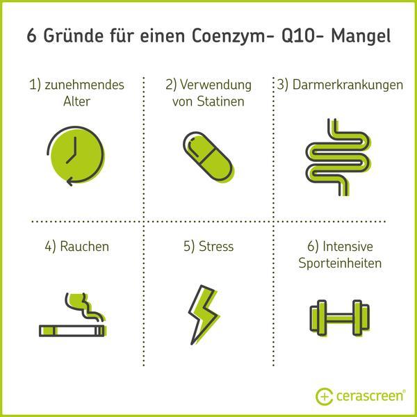 Ursachen eines Coenzym-Q10-Mangels