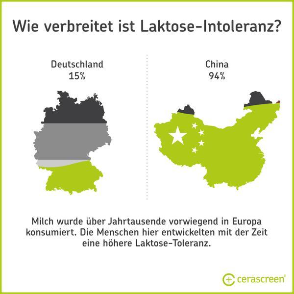 Laktoseintoleranz in Deutschland und China