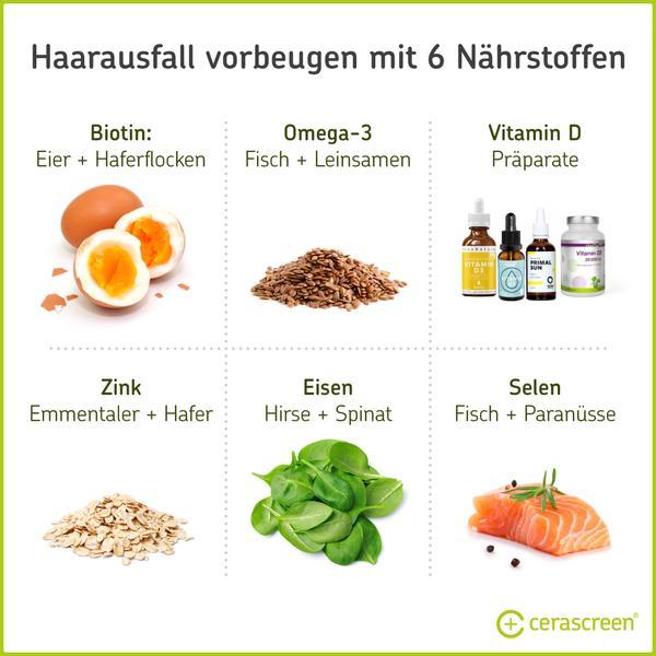 Wichtige Nährstoffe gegen Haarausfall